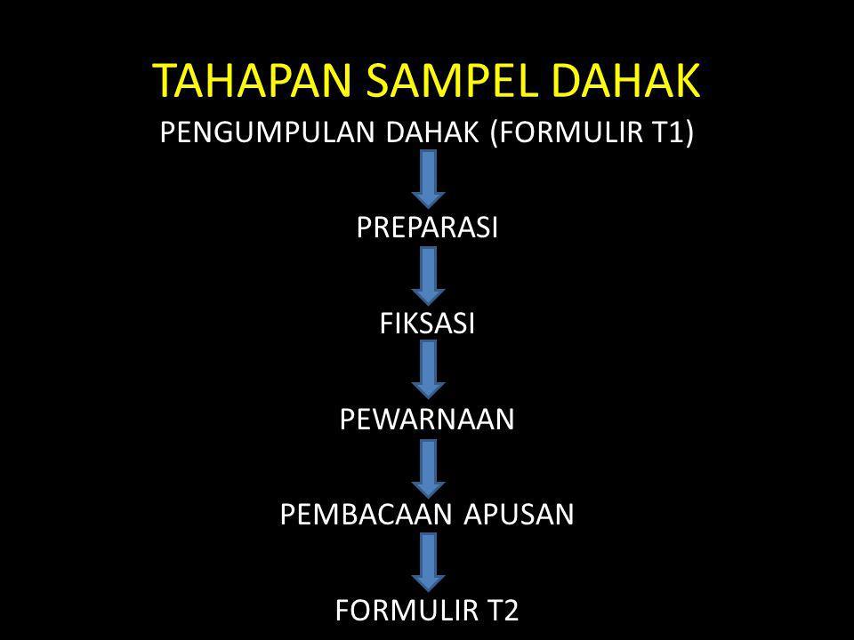 TAHAPAN SAMPEL DAHAK PENGUMPULAN DAHAK (FORMULIR T1) PREPARASI FIKSASI PEWARNAAN PEMBACAAN APUSAN FORMULIR T2