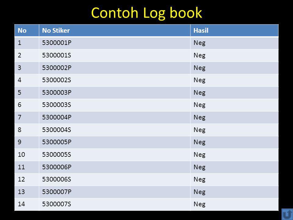 Contoh Log book NoNo StikerHasil 15300001PNeg 25300001SNeg 35300002PNeg 45300002SNeg 55300003PNeg 65300003SNeg 75300004PNeg 85300004SNeg 95300005PNeg