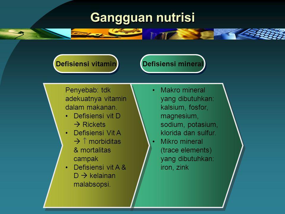 Gangguan nutrisi Makro mineral yang dibutuhkan: kalsium, fosfor, magnesium, sodium, potasium, klorida dan sulfur. Mikro mineral (trace elements) yang