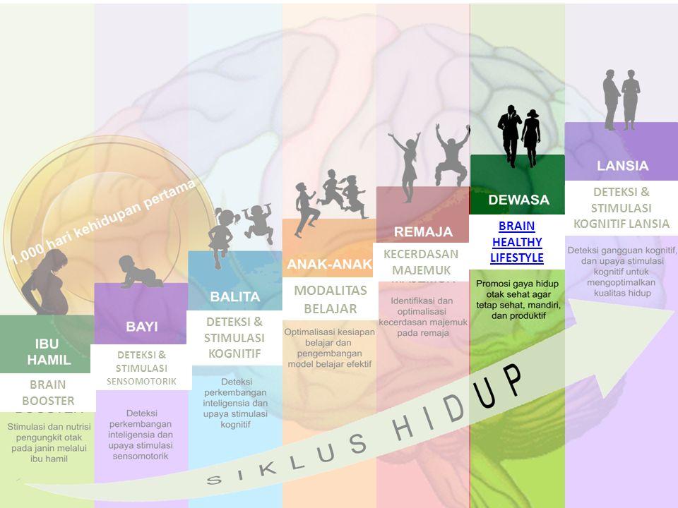BRAIN BOOSTER DETEKSI & STIMULASI SENSOMOTORIK DETEKSI & STIMULASI KOGNITIF MODALITAS BELAJAR KECERDASAN MAJEMUK BRAIN HEALTHY LIFESTYLE DETEKSI & STI