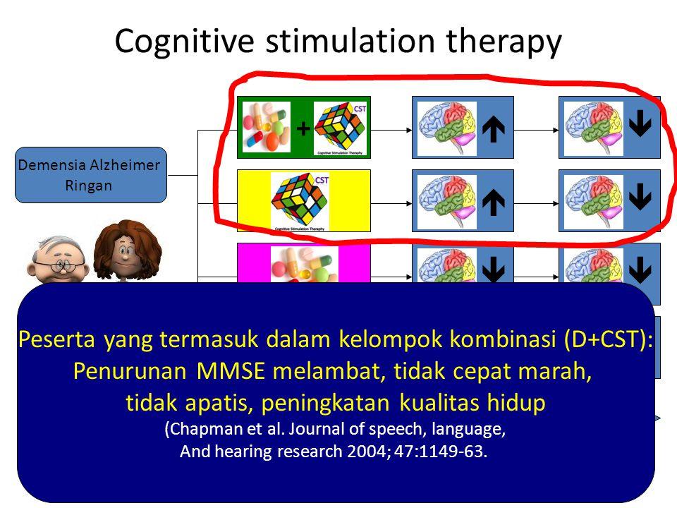 Cognitive stimulation therapy Demensia Alzheimer Ringan Tahun ke 2 Tahun 1 Requena, et al. Dementia and geriatric,cognitive Disorder 2004;18:50-54 
