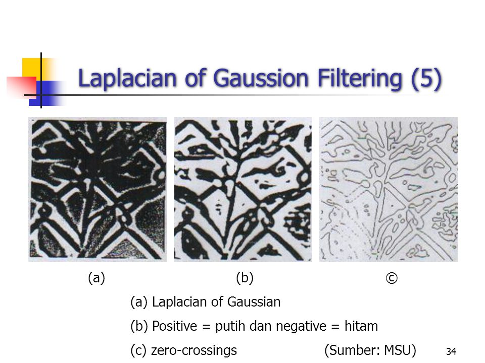 34 Laplacian of Gaussion Filtering (5) (a) (b) © (a) Laplacian of Gaussian (b) Positive = putih dan negative = hitam (c) zero-crossings(Sumber: MSU)