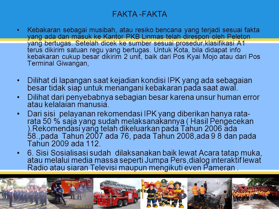 FAKTA -FAKTA Kebakaran sebagai musibah, atau resiko bencana yang terjadi sesuai fakta yang ada dan masuk ke Kantor PKB Linmas telah direspon oleh Pele