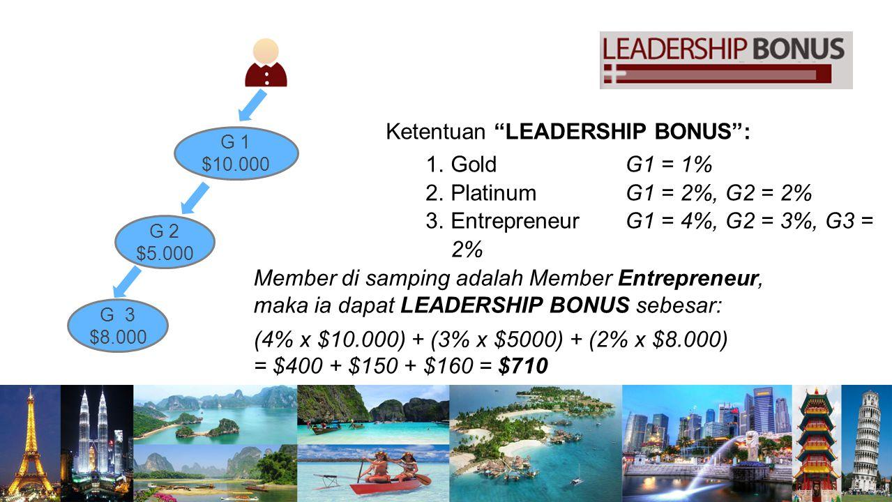 Perkembangan Grup Anda dinilai dengan BV, 1 Pasang BV = $ 30 dengan ketentuan: Type Member BVMax.