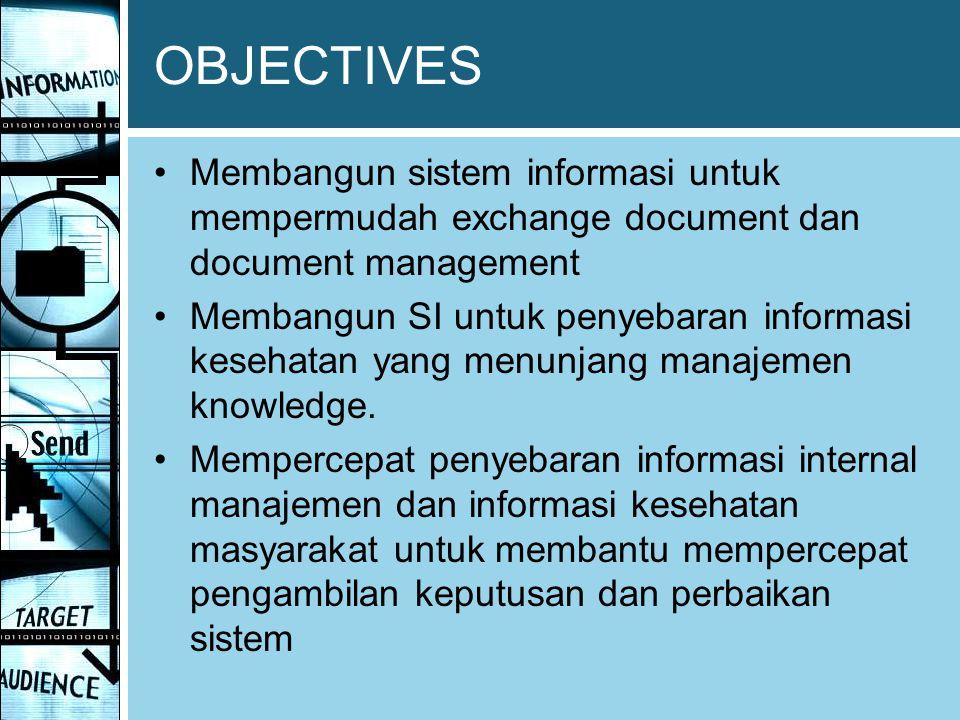 OBJECTIVES Membangun sistem informasi untuk mempermudah exchange document dan document management Membangun SI untuk penyebaran informasi kesehatan ya