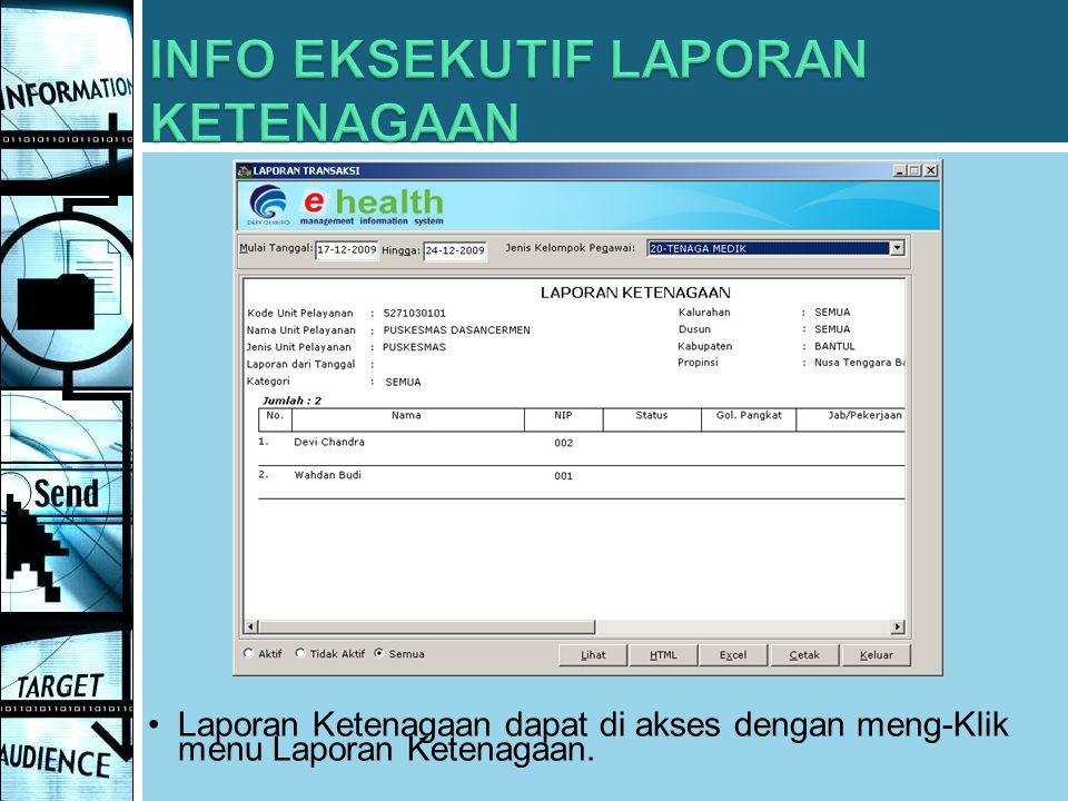 Laporan Ketenagaan dapat di akses dengan meng-Klik menu Laporan Ketenagaan.