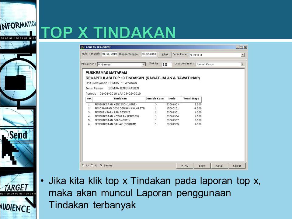 Jika kita klik top x Tindakan pada laporan top x, maka akan muncul Laporan penggunaan Tindakan terbanyak