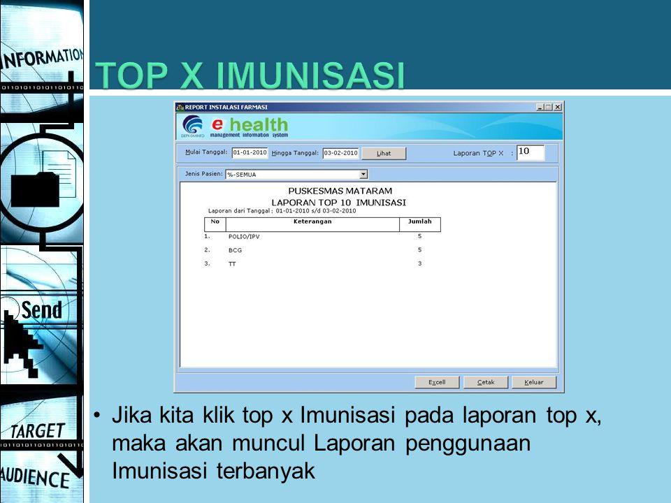 Jika kita klik top x Imunisasi pada laporan top x, maka akan muncul Laporan penggunaan Imunisasi terbanyak