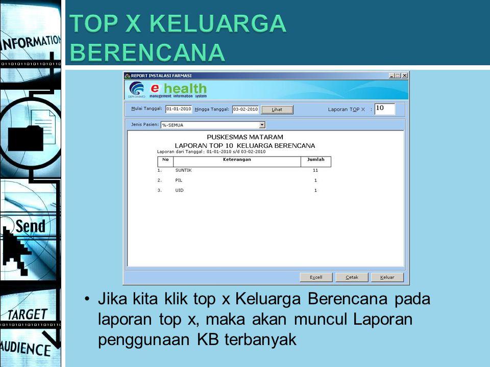 Jika kita klik top x Keluarga Berencana pada laporan top x, maka akan muncul Laporan penggunaan KB terbanyak