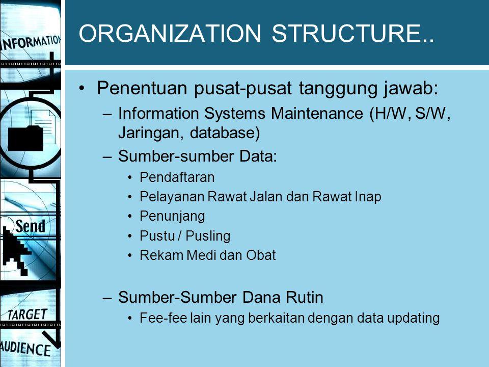 ORGANIZATION STRUCTURE.. Penentuan pusat-pusat tanggung jawab: –Information Systems Maintenance (H/W, S/W, Jaringan, database) –Sumber-sumber Data: Pe