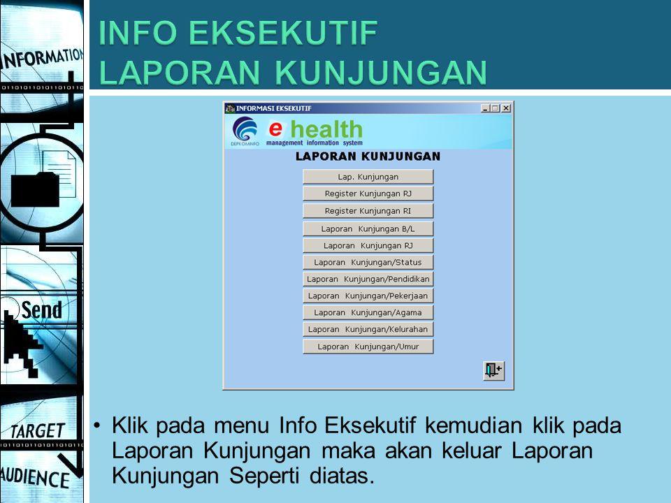 Klik pada menu Info Eksekutif kemudian klik pada Laporan Kunjungan maka akan keluar Laporan Kunjungan Seperti diatas.