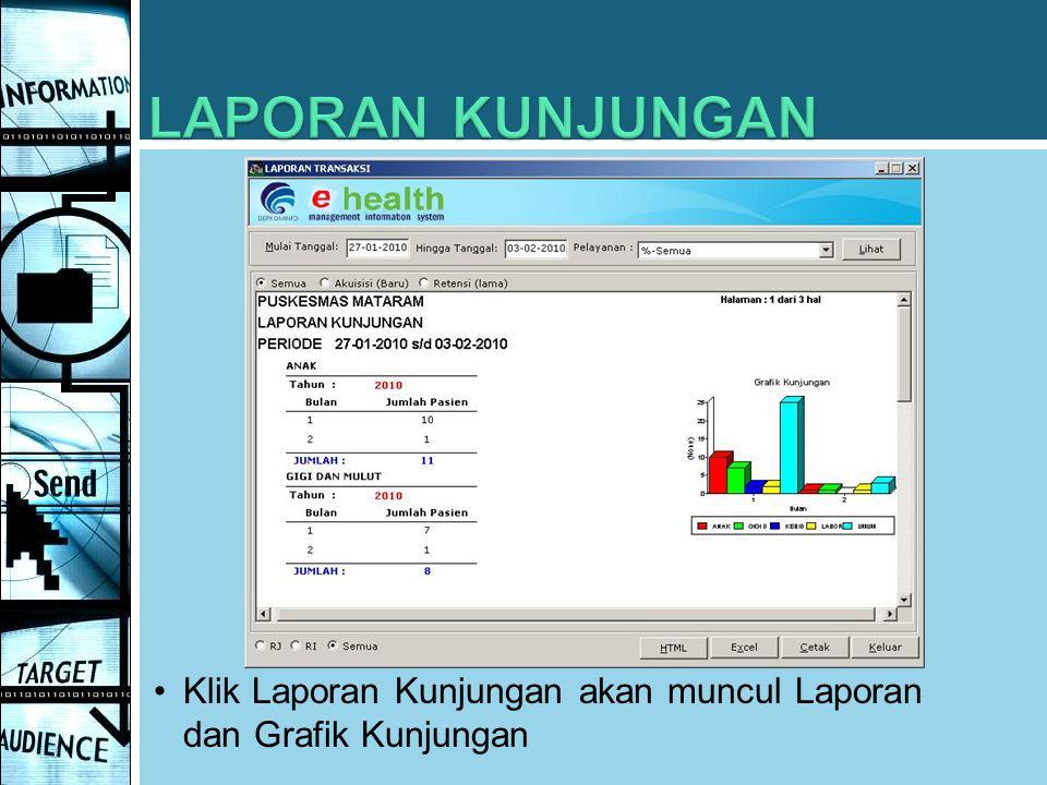 Klik Laporan Kunjungan akan muncul Laporan dan Grafik Kunjungan
