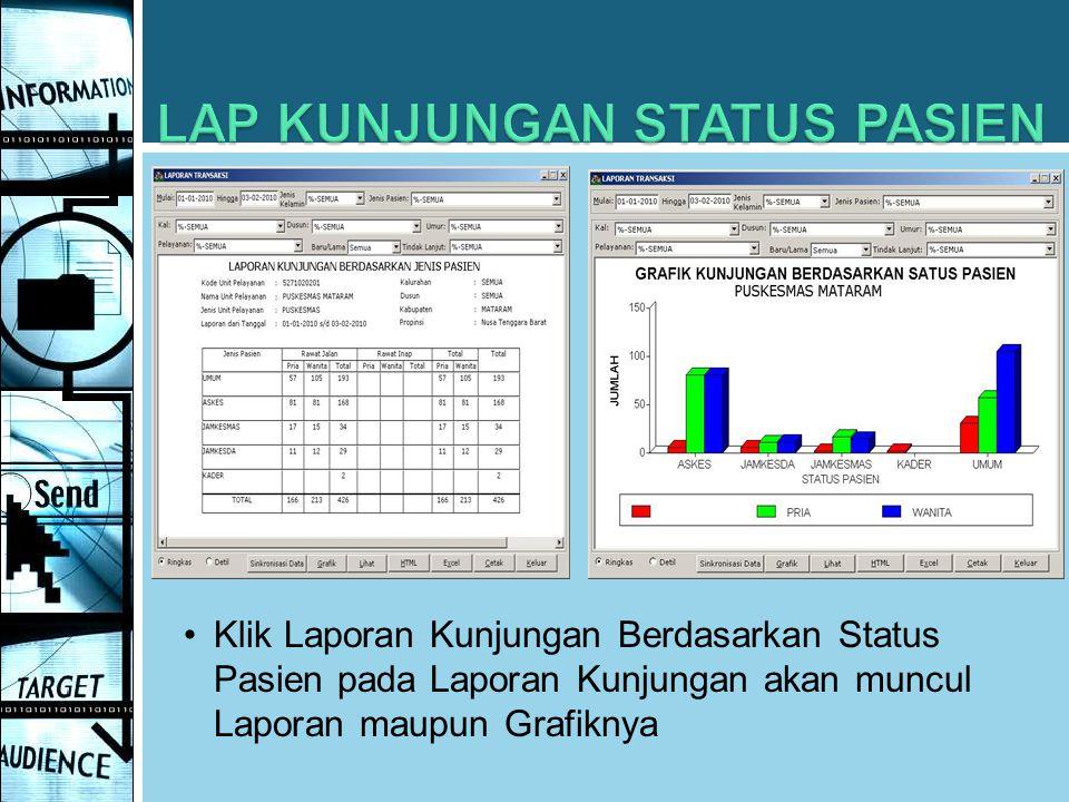 Klik Laporan Kunjungan Berdasarkan Status Pasien pada Laporan Kunjungan akan muncul Laporan maupun Grafiknya