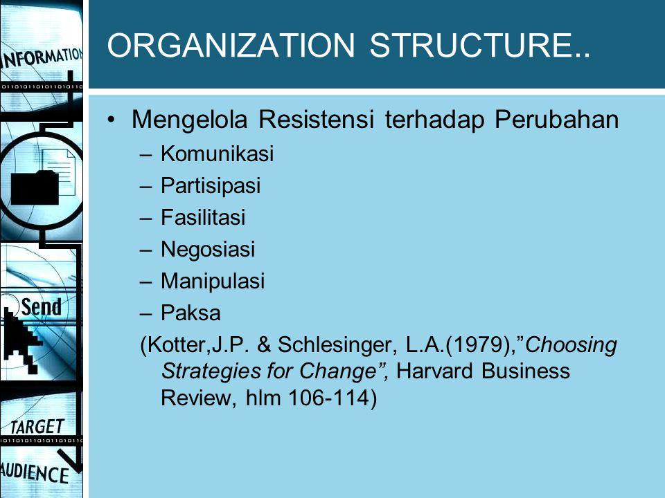 ORGANIZATION STRUCTURE.. Mengelola Resistensi terhadap Perubahan –Komunikasi –Partisipasi –Fasilitasi –Negosiasi –Manipulasi –Paksa (Kotter,J.P. & Sch