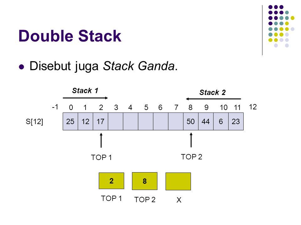 Double Stack Disebut juga Stack Ganda. 623 10 11 2 TOP 1 X 8 TOP 2 S[12] TOP 1 TOP 2 2512 0 1 17 23 4 5 6 50 7 8 44 9 Stack 1 Stack 2 12