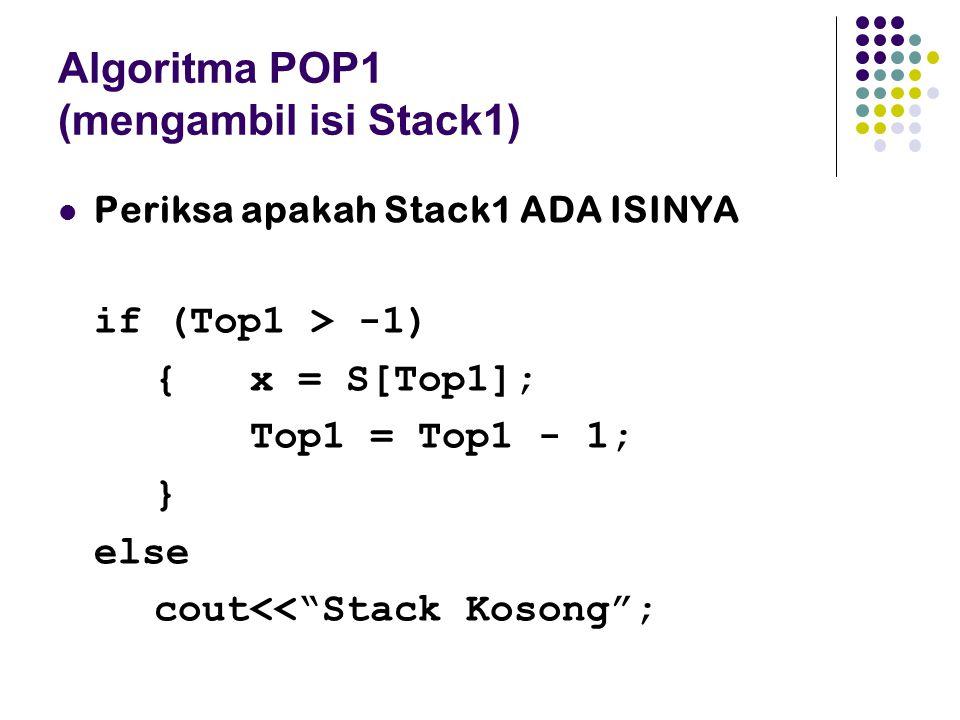 """Algoritma POP1 (mengambil isi Stack1) Periksa apakah Stack1 ADA ISINYA if (Top1 > -1) { x = S[Top1]; Top1 = Top1 - 1; } else cout<<""""Stack Kosong"""";"""