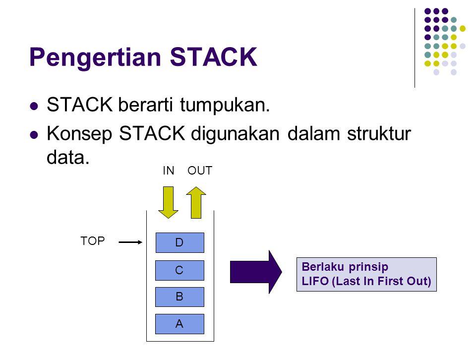 Pengertian STACK STACK berarti tumpukan. Konsep STACK digunakan dalam struktur data. A B C D TOP INOUT Berlaku prinsip LIFO (Last In First Out)