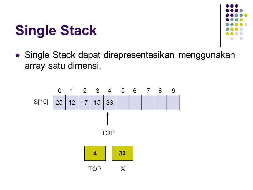 Single Stack Single Stack dapat direpresentasikan menggunakan array satu dimensi. 2512 0 1 17 2 1533 3 4 5 6 7 8 9 S[10] TOP 4 33 X