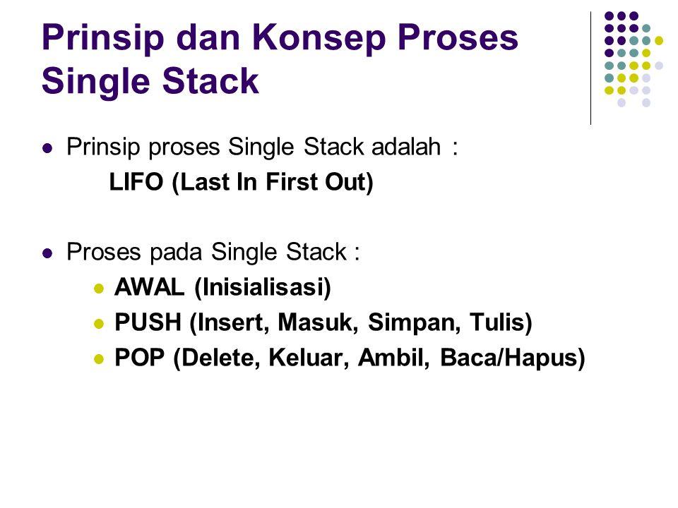 Prinsip dan Konsep Proses Single Stack Prinsip proses Single Stack adalah : LIFO (Last In First Out) Proses pada Single Stack : AWAL (Inisialisasi) PU