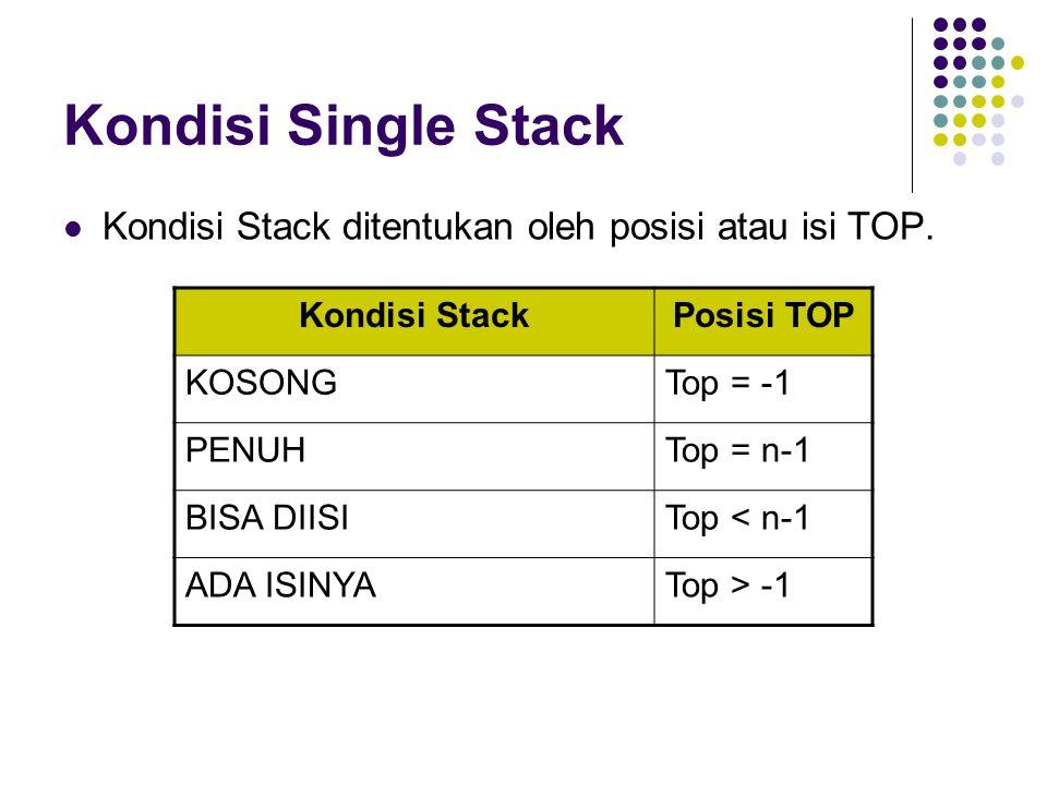 Kondisi Single Stack Kondisi Stack ditentukan oleh posisi atau isi TOP. Kondisi StackPosisi TOP KOSONGTop = -1 PENUHTop = n-1 BISA DIISITop < n-1 ADA