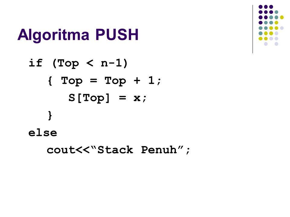 "Algoritma PUSH if (Top < n-1) { Top = Top + 1; S[Top] = x; } else cout<<""Stack Penuh"";"