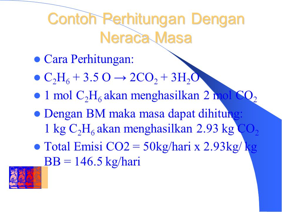 DEPARTMENT OF ENVIRONMENTAL ENGINEERING INSTITUT TEKNOLOGI BANDUNG Contoh Perhitungan Dengan Neraca Masa Cara Perhitungan: C 2 H 6 + 3.5 O → 2CO 2 + 3H 2 O 1 mol C 2 H 6 akan menghasilkan 2 mol CO 2 Dengan BM maka masa dapat dihitung: 1 kg C 2 H 6 akan menghasilkan 2.93 kg CO 2 Total Emisi CO2 = 50kg/hari x 2.93kg/ kg BB = 146.5 kg/hari