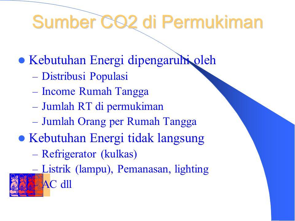 DEPARTMENT OF ENVIRONMENTAL ENGINEERING INSTITUT TEKNOLOGI BANDUNG Metode Pendekatan Pengukuran Langsung (sederhana) – CO2 Tester – Metoda Baryta Perhitungan Neraca Masa – Menghitung konsumsi bahan bakar – Jenis Bahan bakar – Faktor Emisi