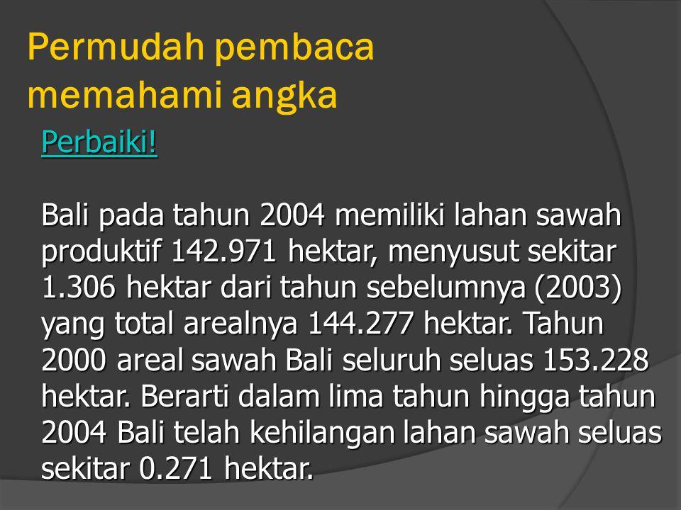 Permudah pembaca memahami angka Perbaiki! Bali pada tahun 2004 memiliki lahan sawah produktif 142.971 hektar, menyusut sekitar 1.306 hektar dari tahun