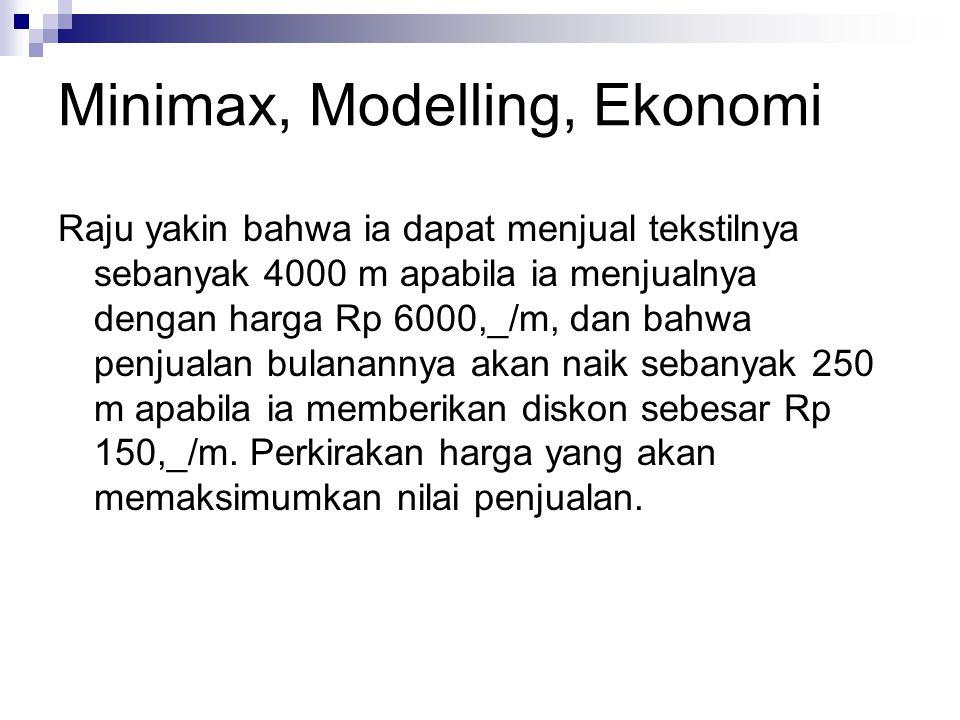 Minimax, Modelling, Ekonomi Raju yakin bahwa ia dapat menjual tekstilnya sebanyak 4000 m apabila ia menjualnya dengan harga Rp 6000,_/m, dan bahwa penjualan bulanannya akan naik sebanyak 250 m apabila ia memberikan diskon sebesar Rp 150,_/m.
