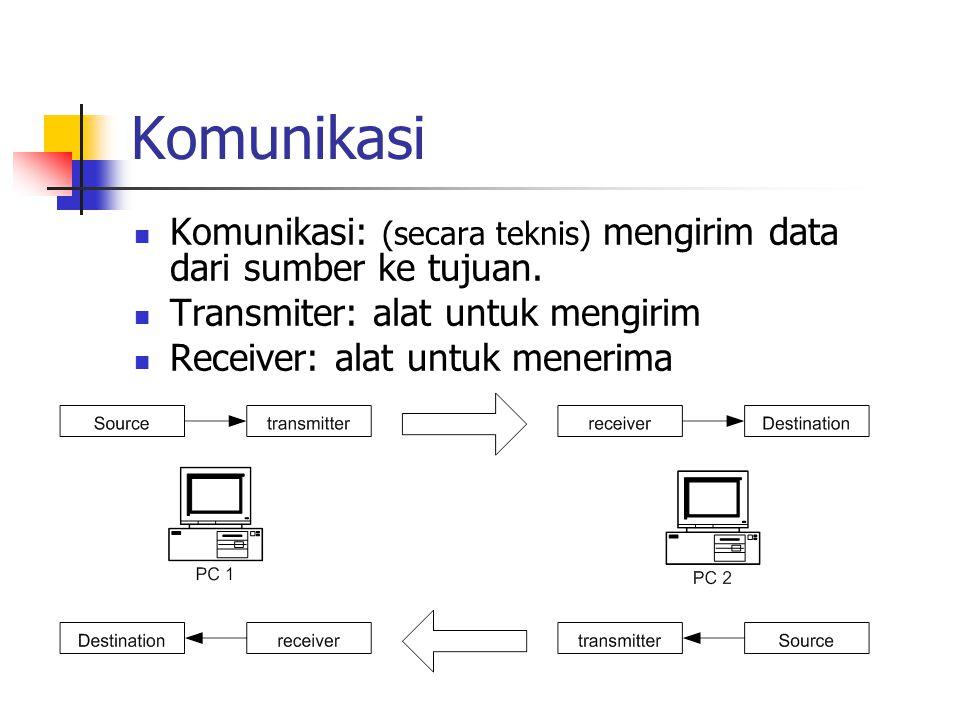 Komunikasi Komunikasi: (secara teknis) mengirim data dari sumber ke tujuan. Transmiter: alat untuk mengirim Receiver: alat untuk menerima