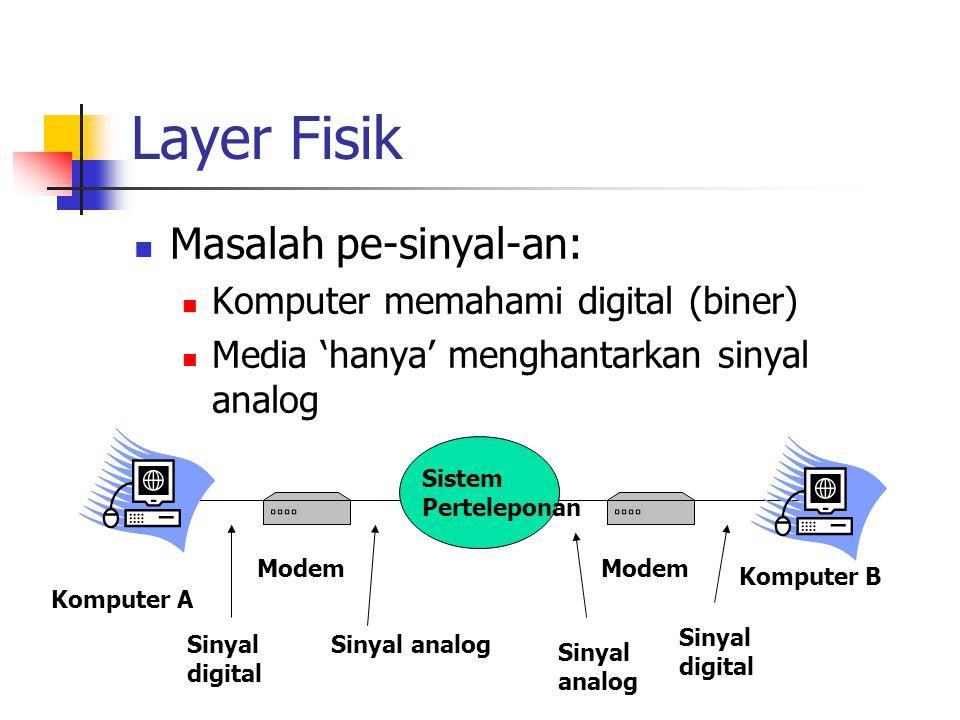Layer Fisik Masalah pe-sinyal-an: Komputer memahami digital (biner) Media 'hanya' menghantarkan sinyal analog Komputer A Komputer B Modem Sistem Perte