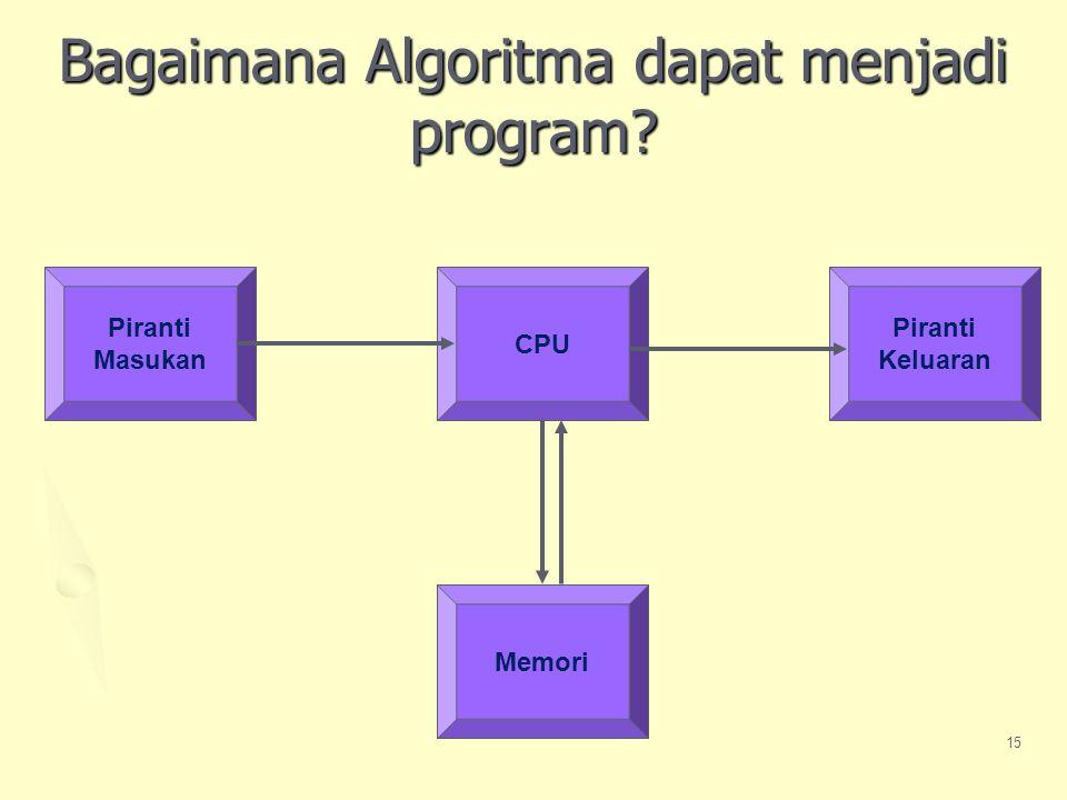 15 Bagaimana Algoritma dapat menjadi program? Piranti Masukan CPU Memori Piranti Keluaran