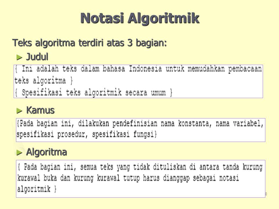 Notasi Algoritmik Teks algoritma terdiri atas 3 bagian: ► Judul 20 ► Kamus ► Algoritma