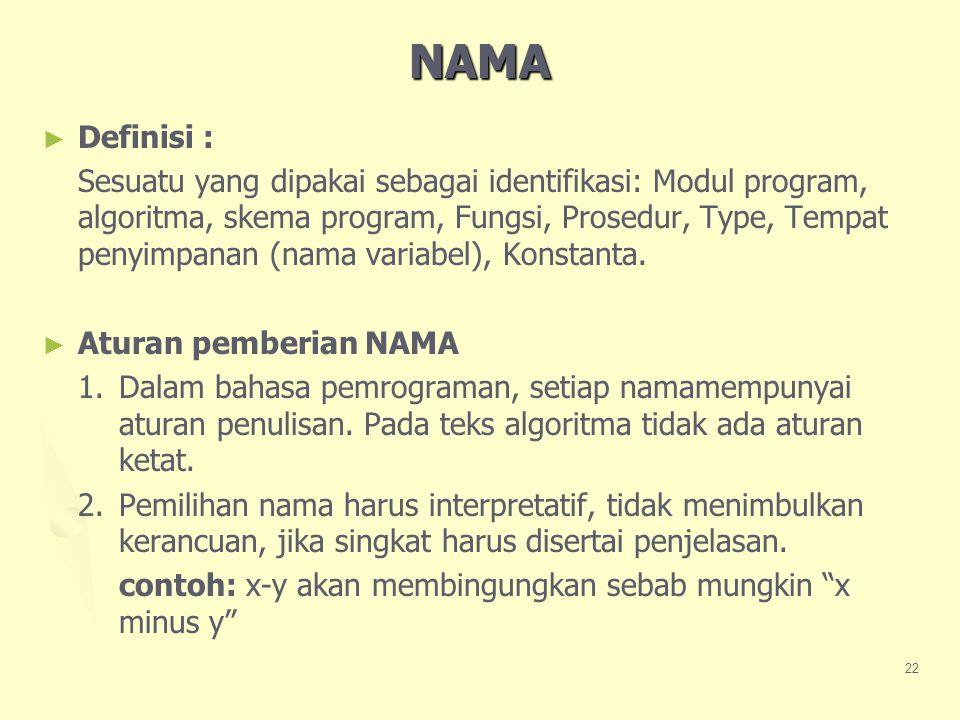 NAMA ► ► Definisi : Sesuatu yang dipakai sebagai identifikasi: Modul program, algoritma, skema program, Fungsi, Prosedur, Type, Tempat penyimpanan (nama variabel), Konstanta.