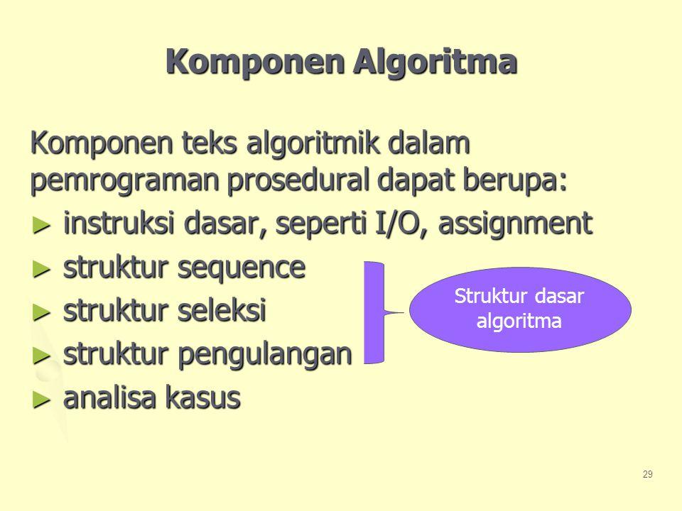 Komponen Algoritma Komponen teks algoritmik dalam pemrograman prosedural dapat berupa: ► instruksi dasar, seperti I/O, assignment ► struktur sequence ► struktur seleksi ► struktur pengulangan ► analisa kasus 29 Struktur dasar algoritma