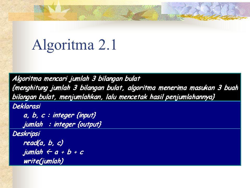 Algoritma 2.1