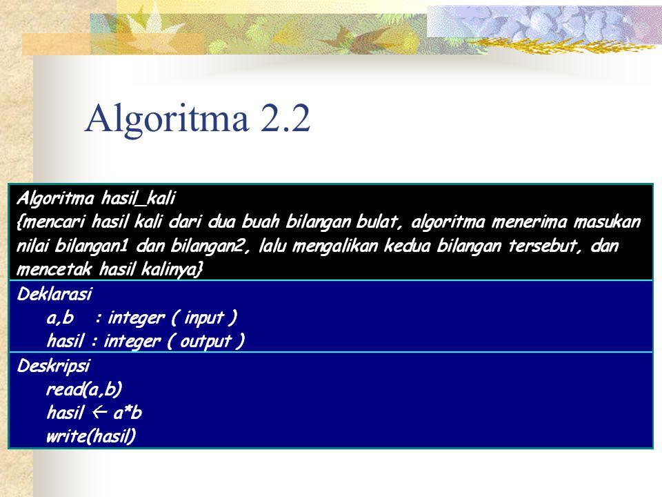 Algoritma 2.2