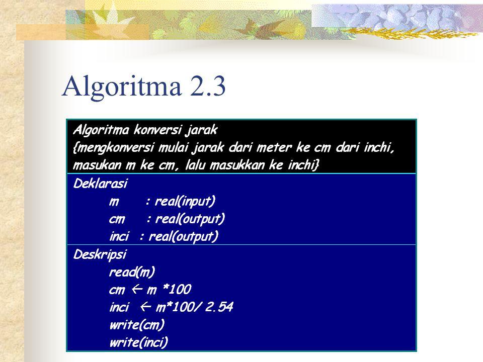 Algoritma 2.3