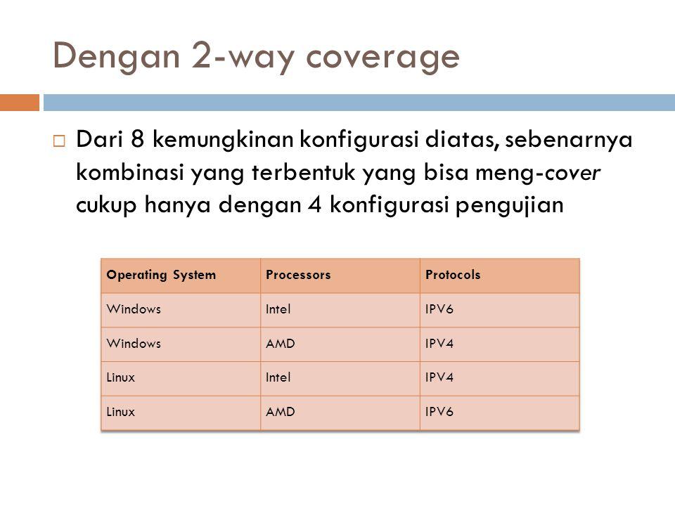 Dengan 2-way coverage  Dari 8 kemungkinan konfigurasi diatas, sebenarnya kombinasi yang terbentuk yang bisa meng-cover cukup hanya dengan 4 konfigura