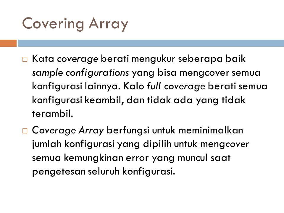 Covering Array  Kata coverage berati mengukur seberapa baik sample configurations yang bisa mengcover semua konfigurasi lainnya. Kalo full coverage b