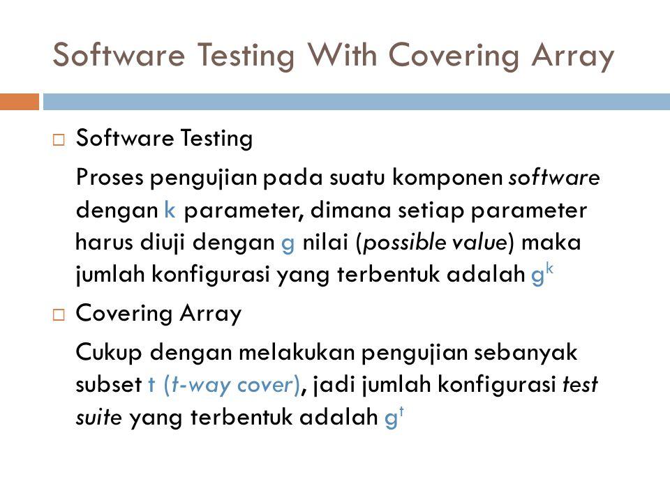 Software Testing With Covering Array  Software Testing Proses pengujian pada suatu komponen software dengan k parameter, dimana setiap parameter haru