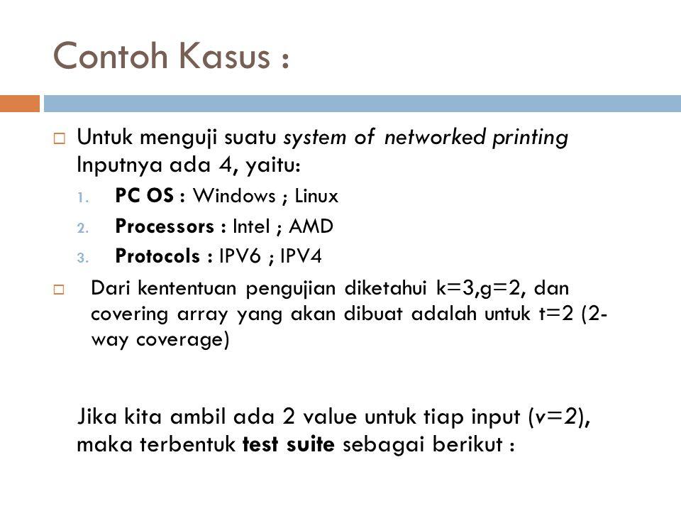 Contoh Kasus :  Untuk menguji suatu system of networked printing Inputnya ada 4, yaitu: 1. PC OS : Windows ; Linux 2. Processors : Intel ; AMD 3. Pro