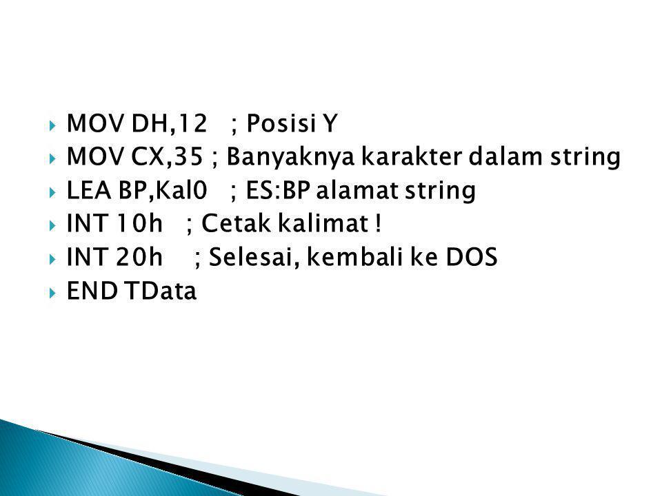  MOV DH,12 ; Posisi Y  MOV CX,35 ; Banyaknya karakter dalam string  LEA BP,Kal0 ; ES:BP alamat string  INT 10h ; Cetak kalimat !  INT 20h ; Seles