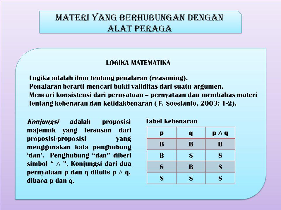 Tabung logika Anggota kelompok : 1.Angga widyah a.aa 410080027 2.
