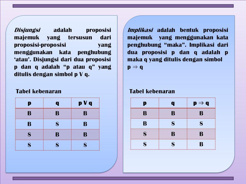 MATERI YANG BERHUBUNGAN DENGAN ALAT PERAGA LOGIKA MATEMATIKA Logika adalah ilmu tentang penalaran (reasoning).
