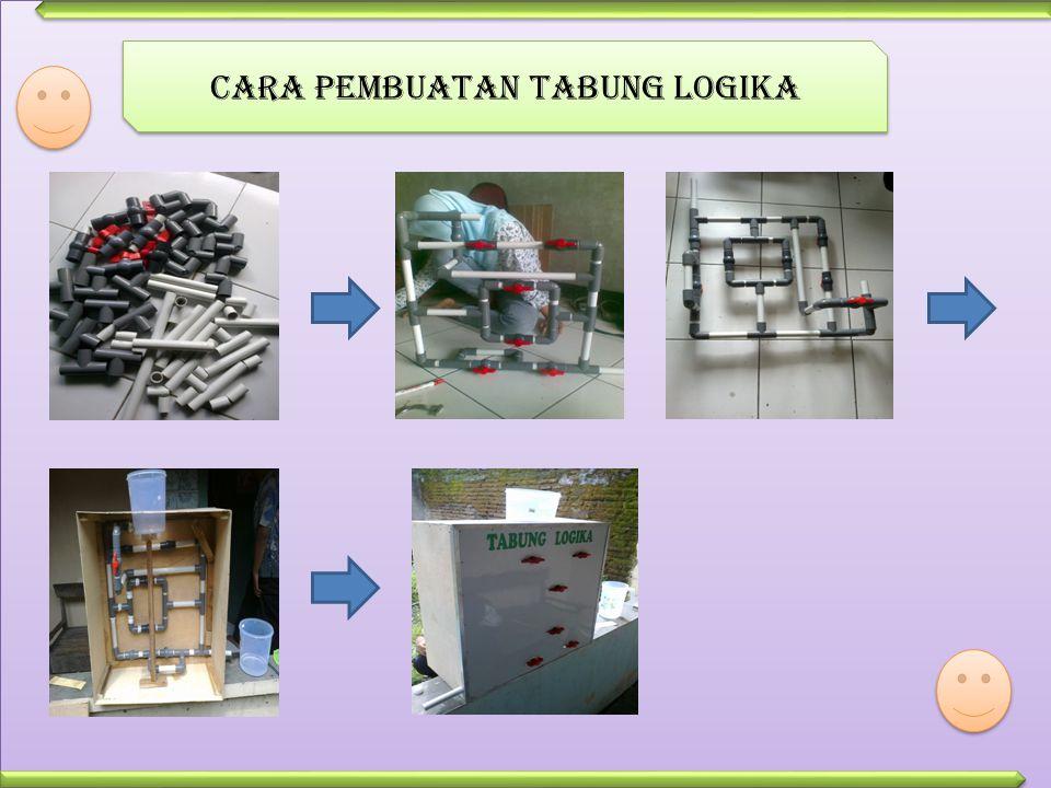 Cara pembuatan tabung logika 1.Menyiapkan semua alat dan bahan 2.