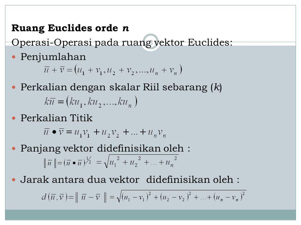 3 Ruang Euclides orde n Operasi-Operasi pada ruang vektor Euclides: Penjumlahan Perkalian dengan skalar Riil sebarang ( k ) Perkalian Titik Panjang ve