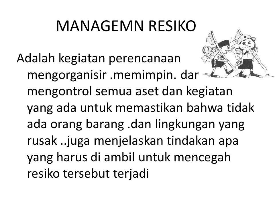 MANAGEMN RESIKO Adalah kegiatan perencanaan mengorganisir.memimpin.