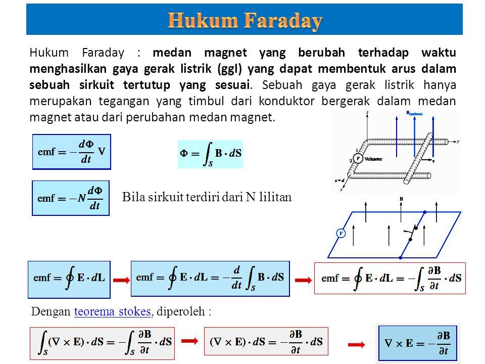 Hukum Faraday : medan magnet yang berubah terhadap waktu menghasilkan gaya gerak listrik (ggl) yang dapat membentuk arus dalam sebuah sirkuit tertutup yang sesuai.