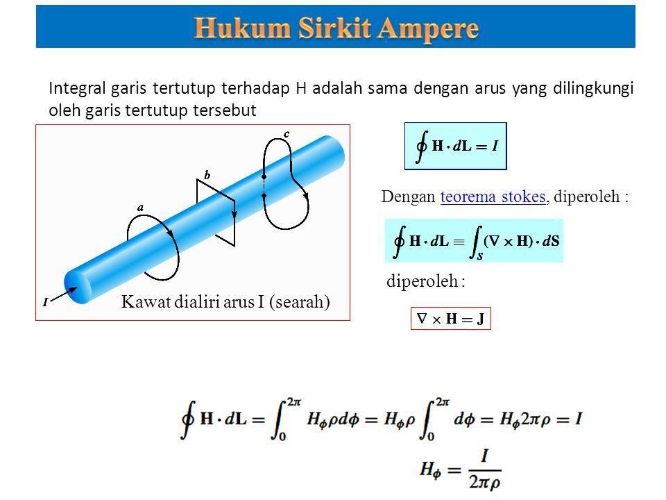 Integral garis tertutup terhadap H adalah sama dengan arus yang dilingkungi oleh garis tertutup tersebut Kawat dialiri arus I (searah) Dengan teorema stokes, diperoleh :teorema stokes diperoleh :